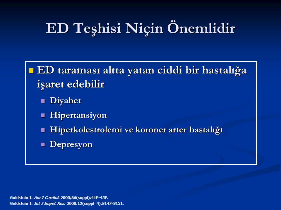 ED Teşhisi Niçin Önemlidir ED taraması altta yatan ciddi bir hastalığa işaret edebilir ED taraması altta yatan ciddi bir hastalığa işaret edebilir Diy