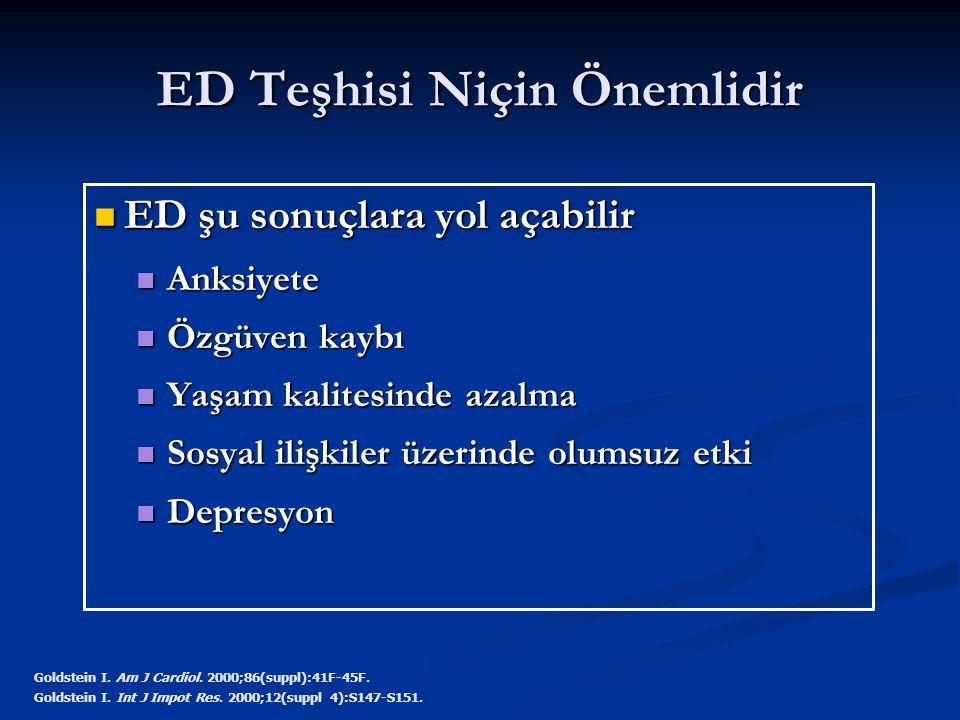 ED Teşhisi Niçin Önemlidir ED şu sonuçlara yol açabilir ED şu sonuçlara yol açabilir Anksiyete Anksiyete Özgüven kaybı Özgüven kaybı Yaşam kalitesinde