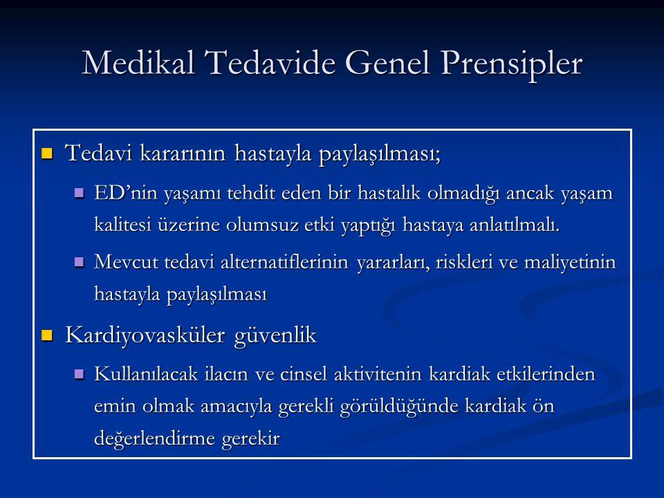 Medikal Tedavide Genel Prensipler Tedavi kararının hastayla paylaşılması; Tedavi kararının hastayla paylaşılması; ED'nin yaşamı tehdit eden bir hastal
