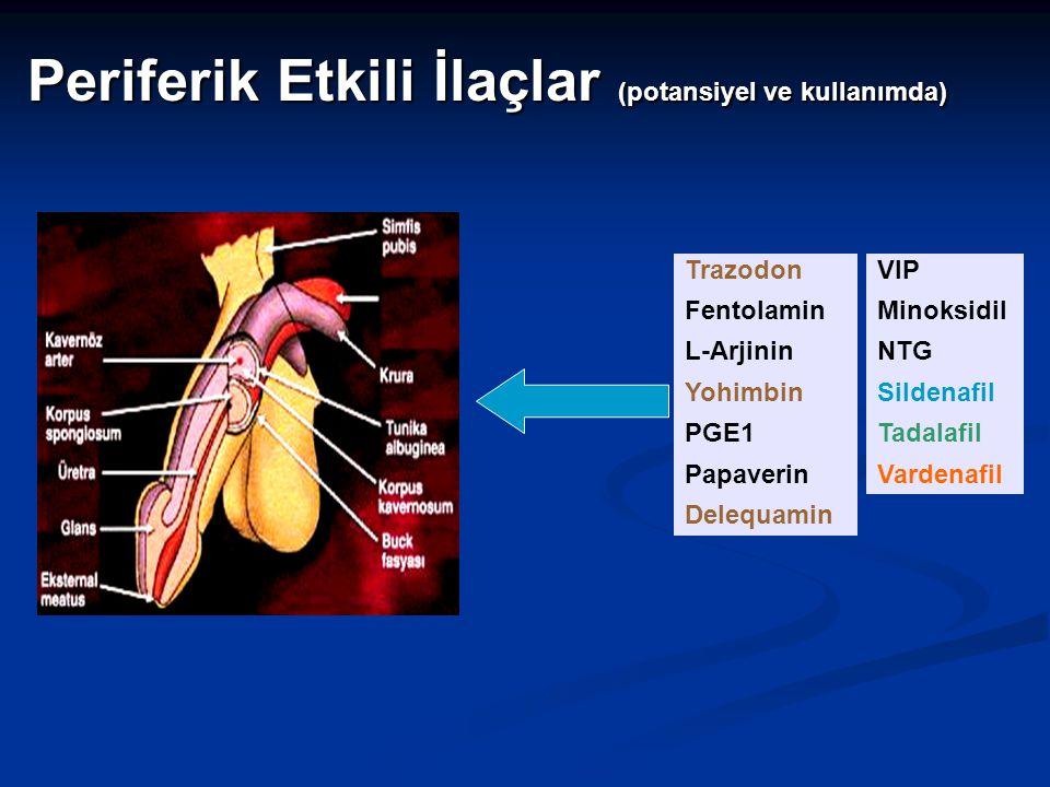 2-6 Periferik Etkili İlaçlar (potansiyel ve kullanımda) Trazodon Fentolamin L-Arjinin Yohimbin PGE1 Papaverin Delequamin VIP Minoksidil NTG Sildenafil