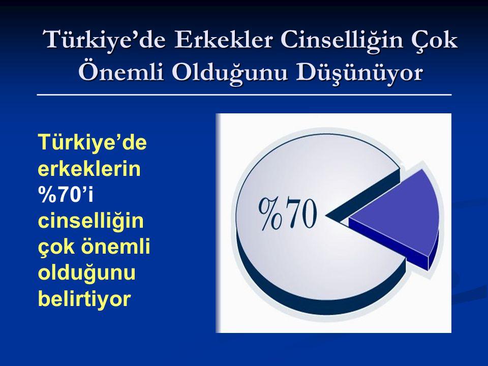 Aytac IA et al.BJU Int 1999; 84: 50-56.