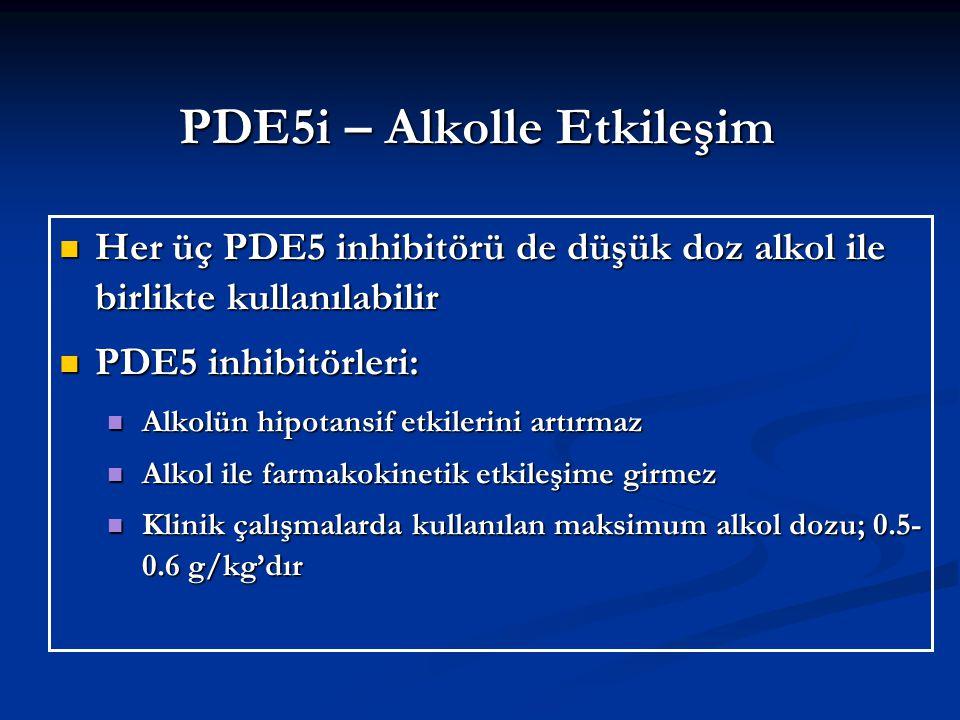 PDE5i – Alkolle Etkileşim Her üç PDE5 inhibitörü de düşük doz alkol ile birlikte kullanılabilir Her üç PDE5 inhibitörü de düşük doz alkol ile birlikte kullanılabilir PDE5 inhibitörleri: PDE5 inhibitörleri: Alkolün hipotansif etkilerini artırmaz Alkolün hipotansif etkilerini artırmaz Alkol ile farmakokinetik etkileşime girmez Alkol ile farmakokinetik etkileşime girmez Klinik çalışmalarda kullanılan maksimum alkol dozu; 0.5- 0.6 g/kg'dır Klinik çalışmalarda kullanılan maksimum alkol dozu; 0.5- 0.6 g/kg'dır