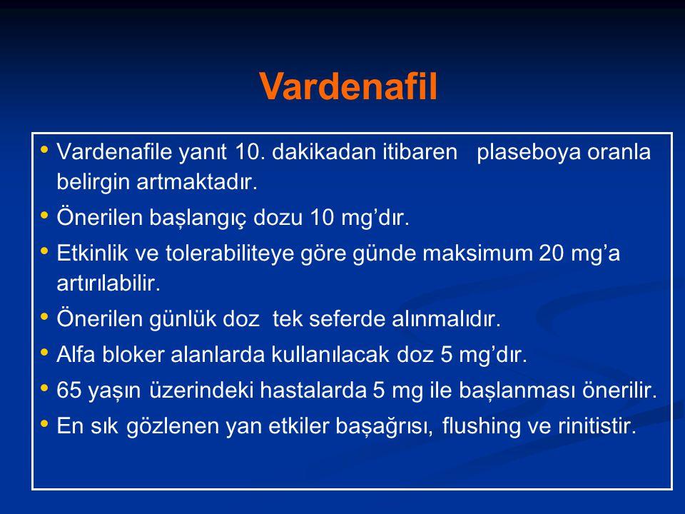 Vardenafile yanıt 10. dakikadan itibaren plaseboya oranla belirgin artmaktadır. Önerilen başlangıç dozu 10 mg'dır. Etkinlik ve tolerabiliteye göre gün