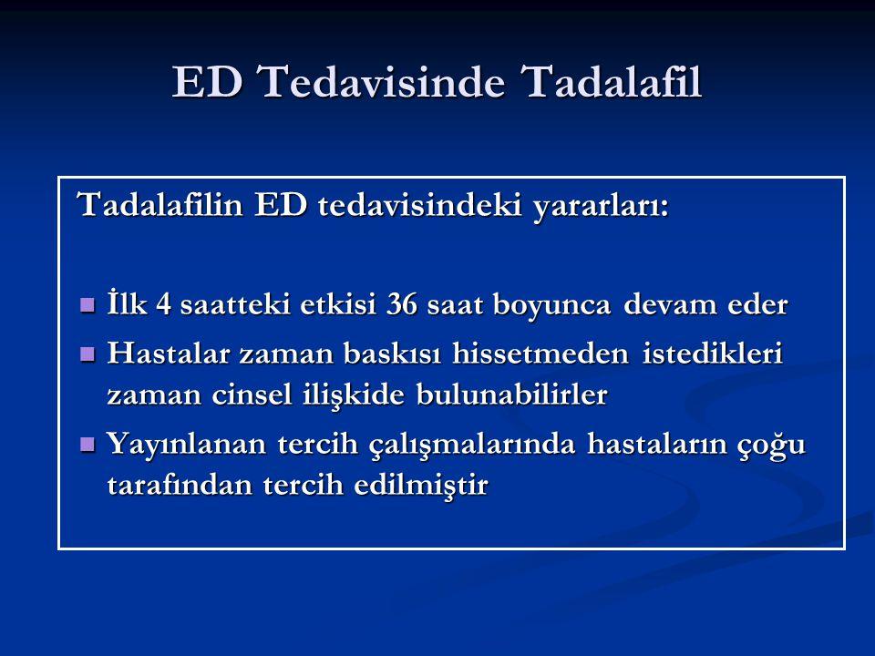 ED Tedavisinde Tadalafil Tadalafilin ED tedavisindeki yararları: Tadalafilin ED tedavisindeki yararları: İlk 4 saatteki etkisi 36 saat boyunca devam eder İlk 4 saatteki etkisi 36 saat boyunca devam eder Hastalar zaman baskısı hissetmeden istedikleri zaman cinsel ilişkide bulunabilirler Hastalar zaman baskısı hissetmeden istedikleri zaman cinsel ilişkide bulunabilirler Yayınlanan tercih çalışmalarında hastaların çoğu tarafından tercih edilmiştir Yayınlanan tercih çalışmalarında hastaların çoğu tarafından tercih edilmiştir