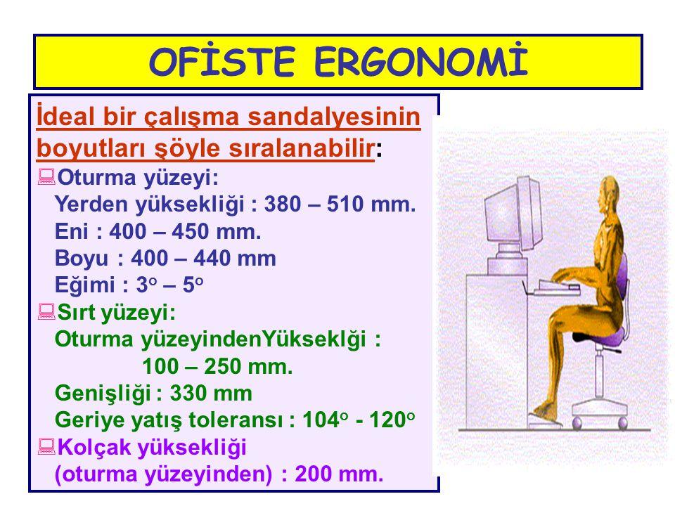 İdeal bir çalışma sandalyesinin boyutları şöyle sıralanabilir:  Oturma yüzeyi: Yerden yüksekliği : 380 – 510 mm. Eni : 400 – 450 mm. Boyu : 400 – 440