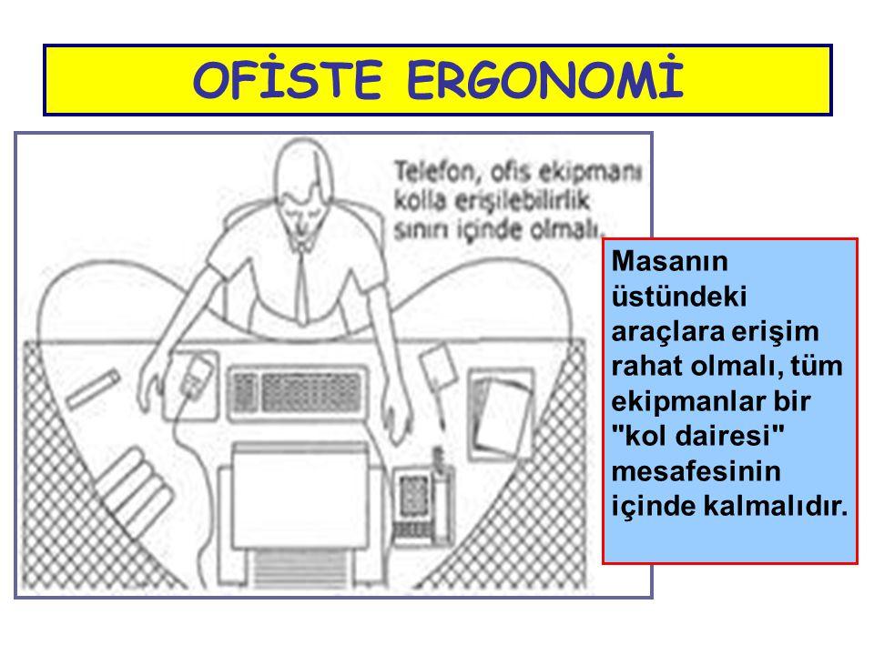 OFİSTE ERGONOMİ Masanın üstündeki araçlara erişim rahat olmalı, tüm ekipmanlar bir