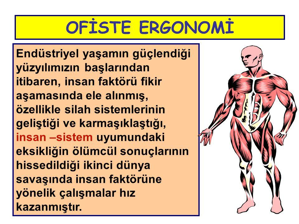 Yunanca'da, ERGOS=İŞ, NOMOS=DOĞA YASASI, iş yasası anlamına gelen Ergonomi , terim olarak ilk kez 1949'da Oxford Üniversitesinde anatomi, fizyoloji, psikoloji ve mühendislik gibi farklı disiplinlerden gelen araştırmacıların katıldığı bir toplantıda önerilmiş ve kabul görmüştür.