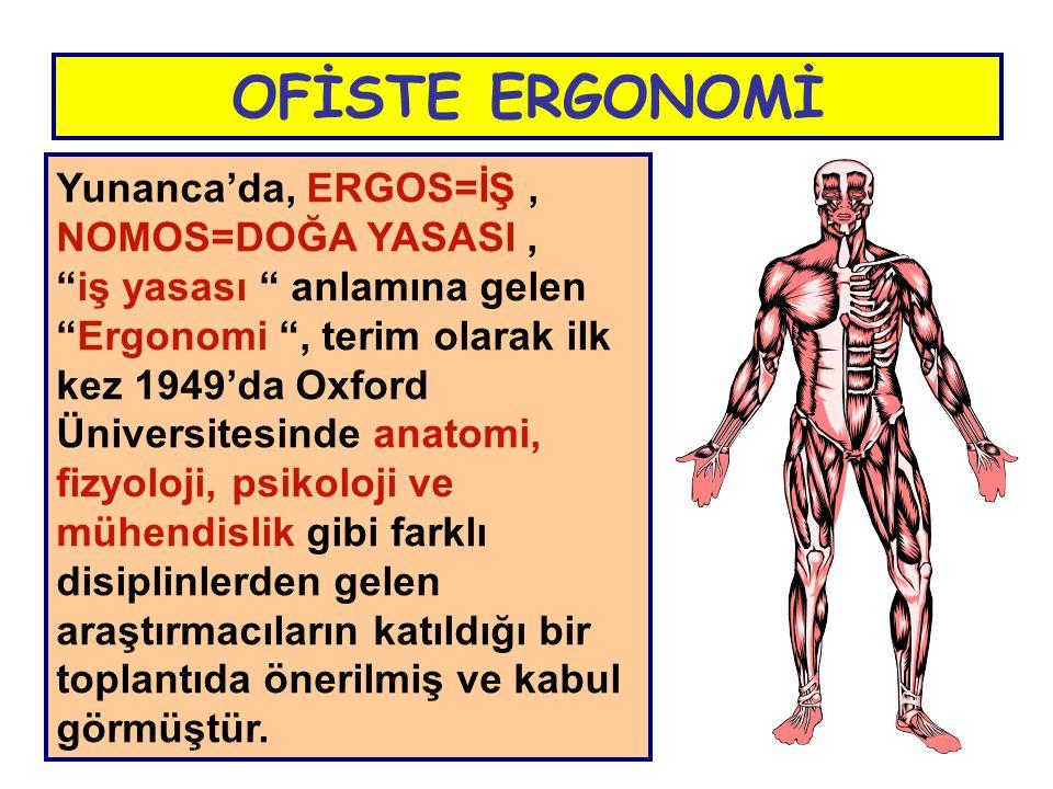"""Yunanca'da, ERGOS=İŞ, NOMOS=DOĞA YASASI, """"iş yasası """" anlamına gelen """"Ergonomi """", terim olarak ilk kez 1949'da Oxford Üniversitesinde anatomi, fizyolo"""