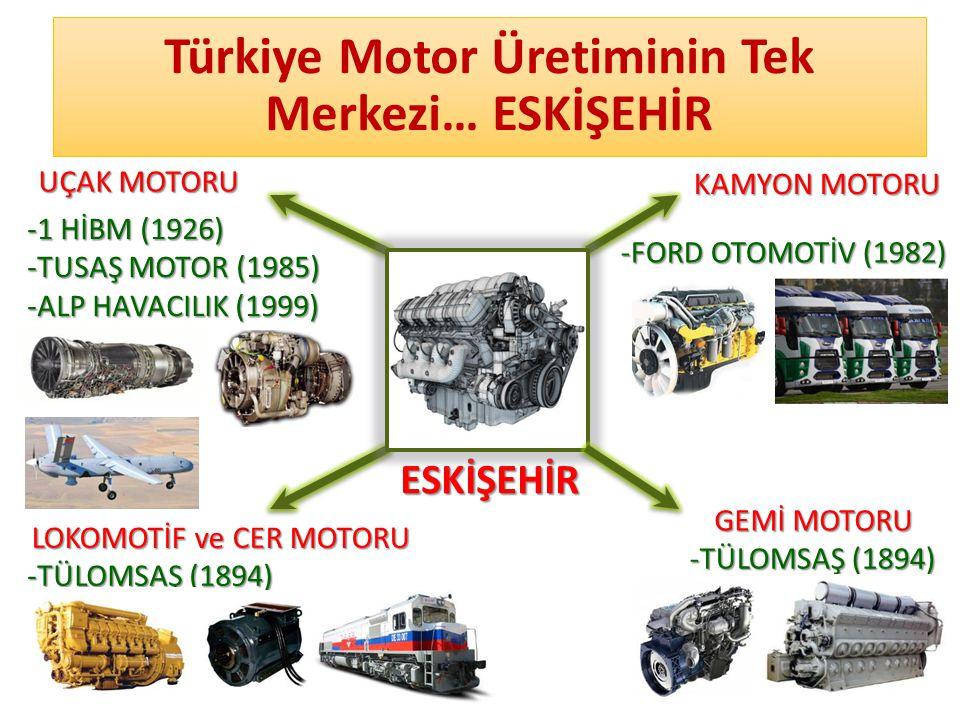 Türkiye Motor Üretiminin Tek Merkezi… ESKİŞEHİR ESKİŞEHİR UÇAK MOTORU -1 HİBM (1926) -TUSAŞ MOTOR (1985) -ALP HAVACILIK (1999) KAMYON MOTORU LOKOMOTİF