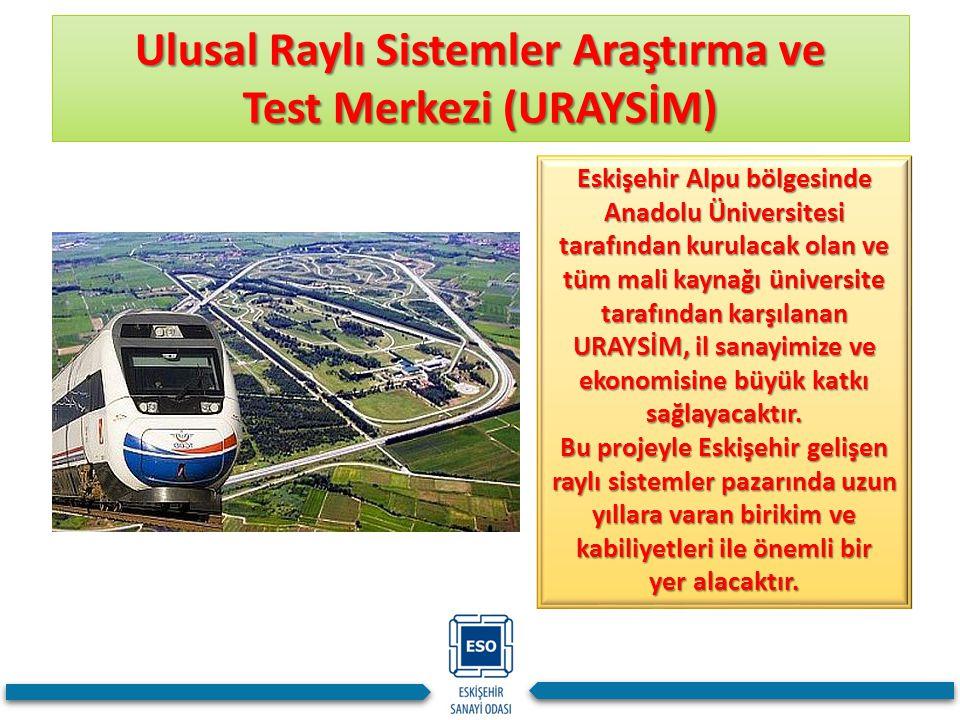 Ulusal Raylı Sistemler Araştırma ve Test Merkezi (URAYSİM) Eskişehir Alpu bölgesinde Anadolu Üniversitesi tarafından kurulacak olan ve tüm mali kaynağ