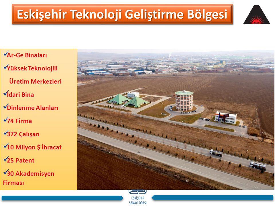Ar-Ge Binaları Ar-Ge Binaları Yüksek Teknolojili Yüksek Teknolojili Üretim Merkezleri Üretim Merkezleri İdari Bina İdari Bina Dinlenme Alanları Dinlen