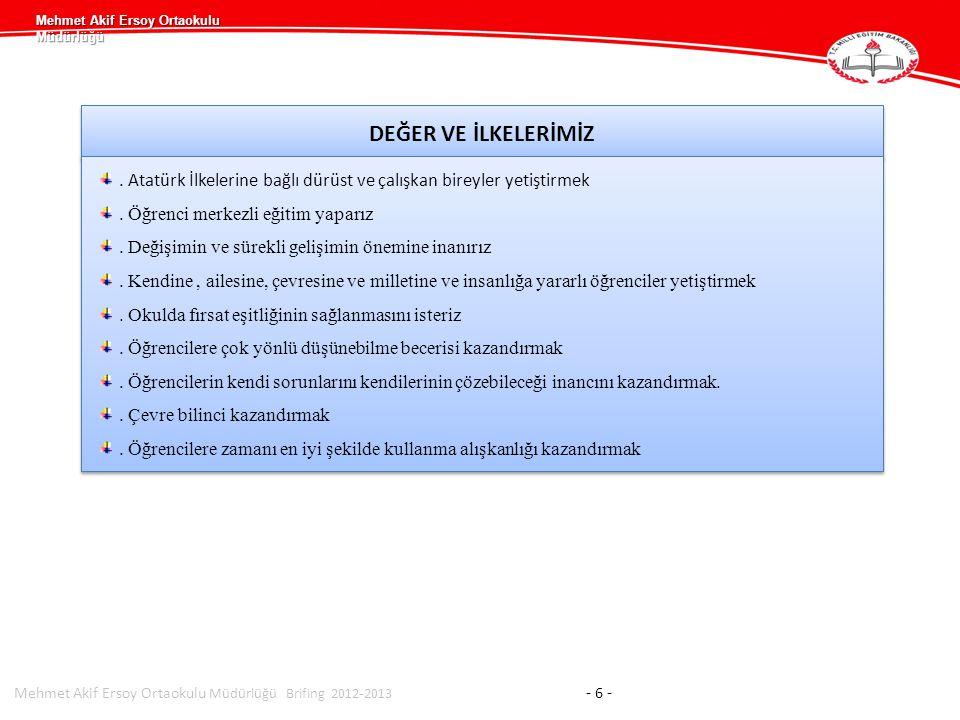 Mehmet Akif Ersoy Ortaokulu Müdürlüğü DEĞER VE İLKELERİMİZ.