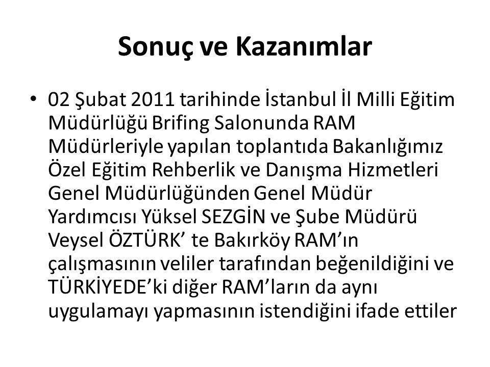 Sonuç ve Kazanımlar 02 Şubat 2011 tarihinde İstanbul İl Milli Eğitim Müdürlüğü Brifing Salonunda RAM Müdürleriyle yapılan toplantıda Bakanlığımız Özel Eğitim Rehberlik ve Danışma Hizmetleri Genel Müdürlüğünden Genel Müdür Yardımcısı Yüksel SEZGİN ve Şube Müdürü Veysel ÖZTÜRK' te Bakırköy RAM'ın çalışmasının veliler tarafından beğenildiğini ve TÜRKİYEDE'ki diğer RAM'ların da aynı uygulamayı yapmasının istendiğini ifade ettiler