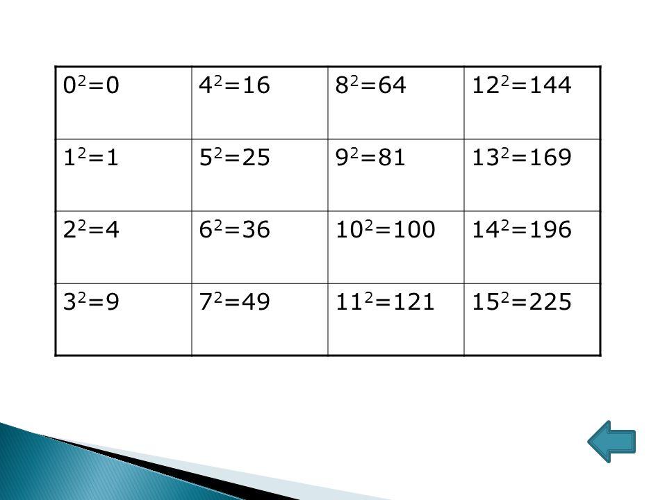 0 2 =04 2 =168 2 =6412 2 =144 1 2 =15 2 =259 2 =8113 2 =169 2 2 =46 2 =3610 2 =10014 2 =196 3 2 =97 2 =4911 2 =12115 2 =225