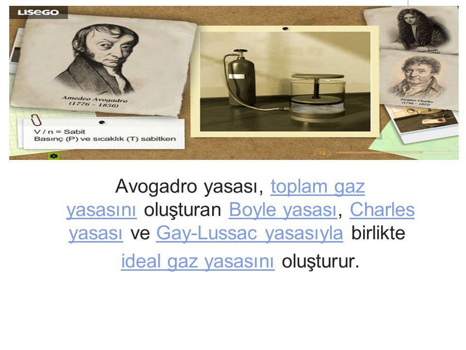 Avogadro yasası, toplam gaz yasasını oluşturan Boyle yasası, Charles yasası ve Gay-Lussac yasasıyla birlikte toplam gaz yasasınıBoyle yasasıCharles ya