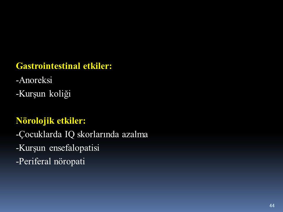 Gastrointestinal etkiler: -Anoreksi -Kurşun koliği Nörolojik etkiler: -Çocuklarda IQ skorlarında azalma -Kurşun ensefalopatisi -Periferal nöropati 44