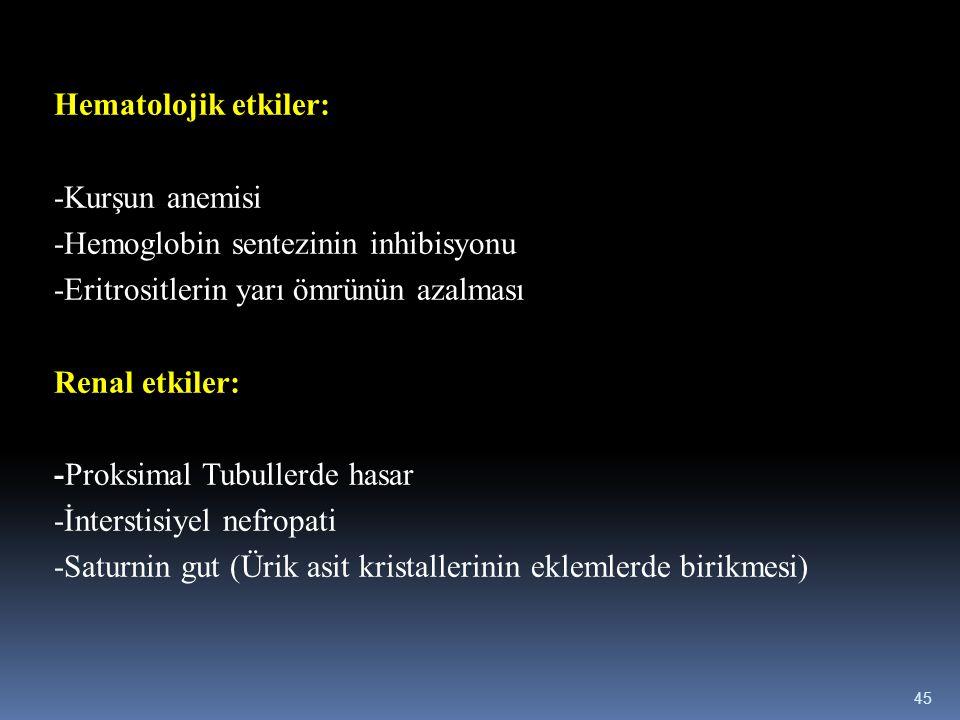 Hematolojik etkiler: -Kurşun anemisi -Hemoglobin sentezinin inhibisyonu -Eritrositlerin yarı ömrünün azalması Renal etkiler: -Proksimal Tubullerde has
