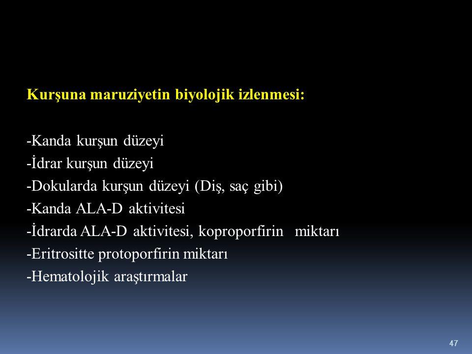 Kurşuna maruziyetin biyolojik izlenmesi: -Kanda kurşun düzeyi -İdrar kurşun düzeyi -Dokularda kurşun düzeyi (Diş, saç gibi) -Kanda ALA-D aktivitesi -İ