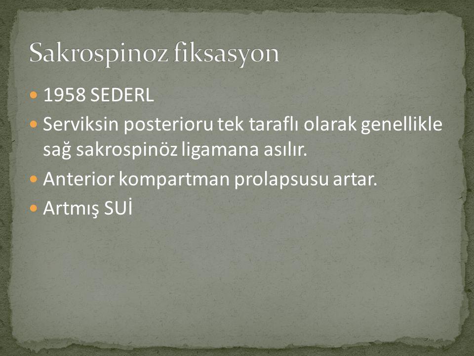 1958 SEDERL Serviksin posterioru tek taraflı olarak genellikle sağ sakrospinöz ligamana asılır. Anterior kompartman prolapsusu artar. Artmış SUİ