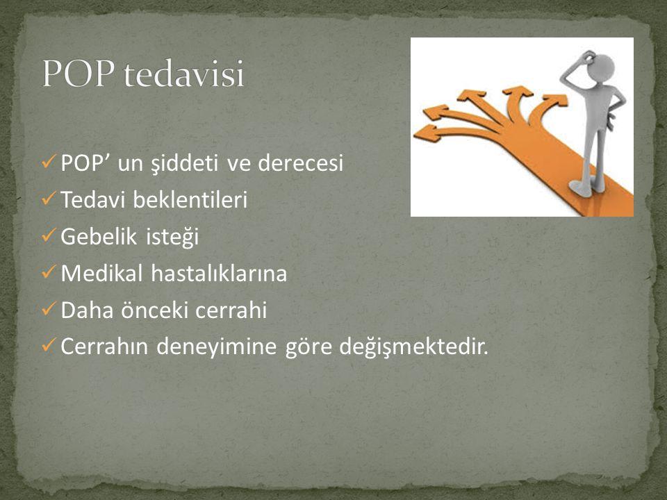 Prolapsus rekürrensi Gebelik kaybı (%50) Servikal stenoz (%11)
