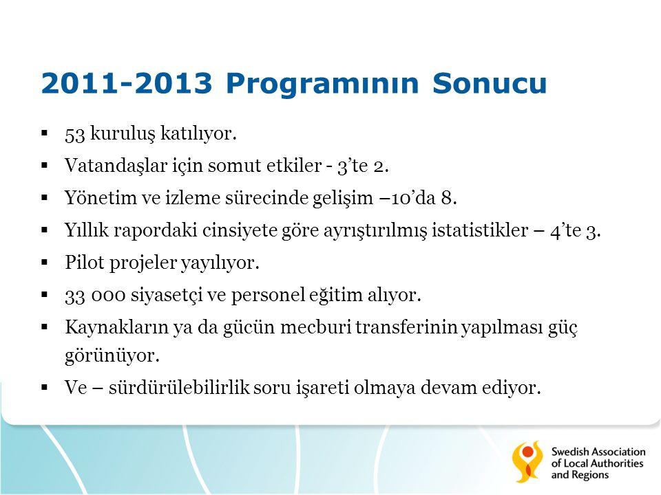 2011-2013 Programının Sonucu  53 kuruluş katılıyor.