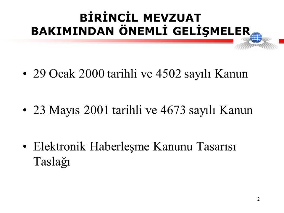 2 BİRİNCİL MEVZUAT BAKIMINDAN ÖNEMLİ GELİŞMELER 29 Ocak 2000 tarihli ve 4502 sayılı Kanun 23 Mayıs 2001 tarihli ve 4673 sayılı Kanun Elektronik Haberleşme Kanunu Tasarısı Taslağı