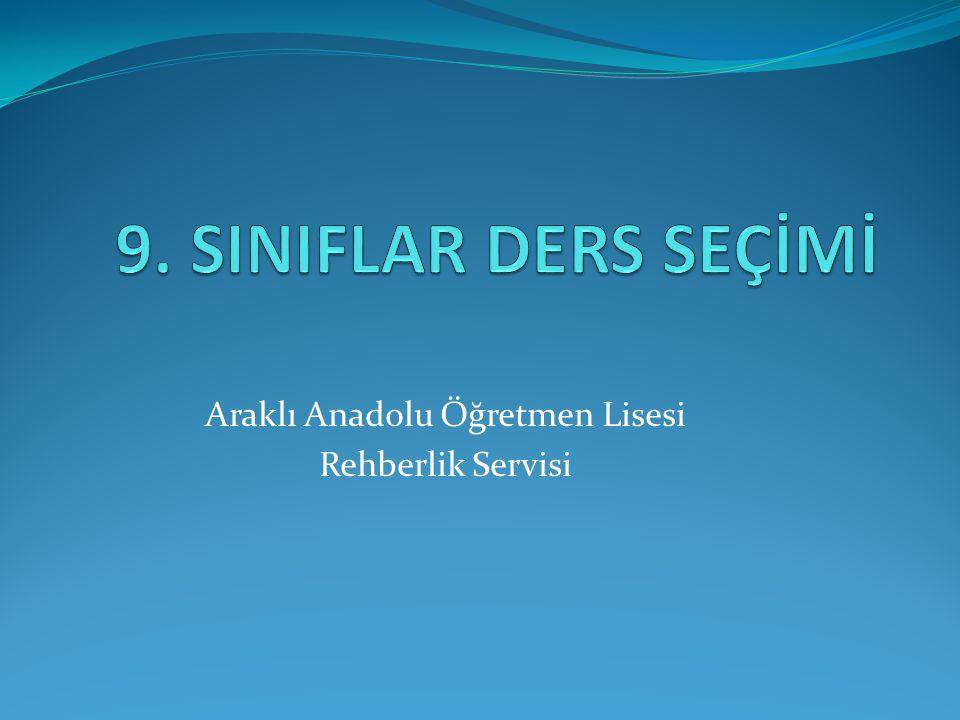 Araklı Anadolu Öğretmen Lisesi Rehberlik Servisi