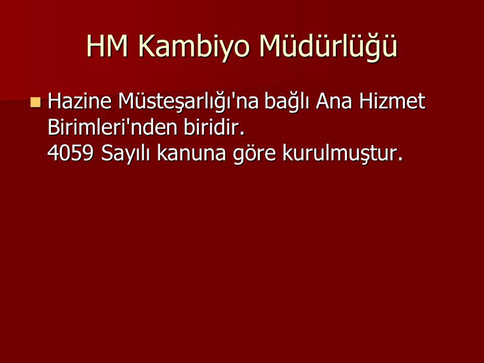 HM Kambiyo Müdürlüğü Hazine Müsteşarlığı'na bağlı Ana Hizmet Birimleri'nden biridir. 4059 Sayılı kanuna göre kurulmuştur. Hazine Müsteşarlığı'na bağlı
