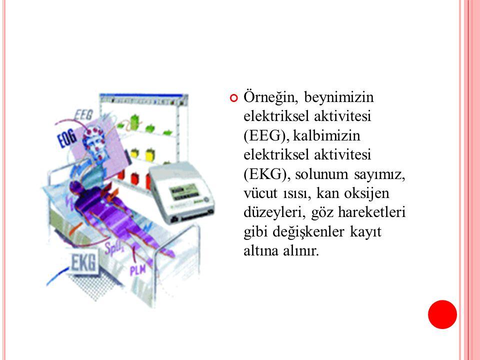 Örneğin, beynimizin elektriksel aktivitesi (EEG), kalbimizin elektriksel aktivitesi (EKG), solunum sayımız, vücut ısısı, kan oksijen düzeyleri, göz ha