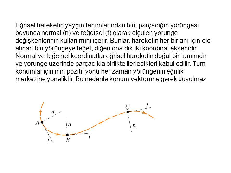 Eğrisel hareketin yaygın tanımlarından biri, parçacığın yörüngesi boyunca normal (n) ve teğetsel (t) olarak ölçülen yörünge değişkenlerinin kullanımın