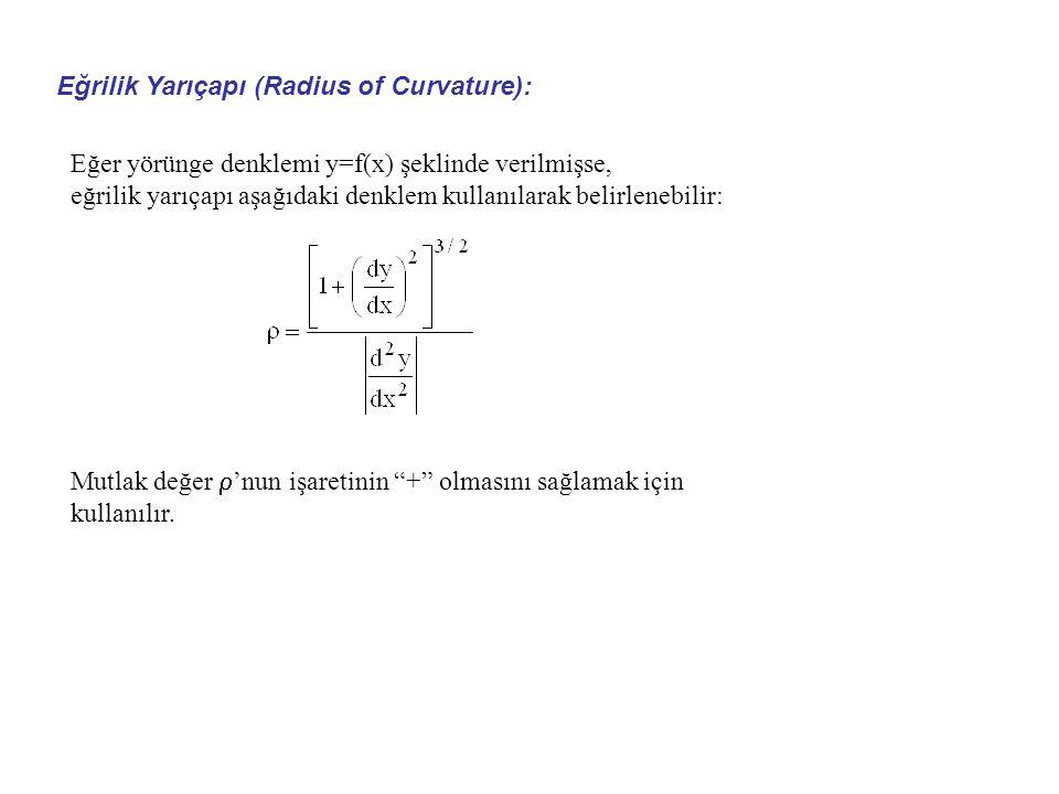 """Eğer yörünge denklemi y=f(x) şeklinde verilmişse, eğrilik yarıçapı aşağıdaki denklem kullanılarak belirlenebilir: Mutlak değer  'nun işaretinin """"+"""" o"""