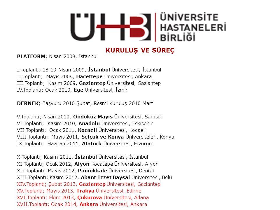 KURULUŞ VE SÜREÇ PLATFORM; Nisan 2009, İstanbul I.Toplantı; 18-19 Nisan 2009, İstanbul Üniversitesi, İstanbul II.Toplantı; Mayıs 2009, Hacettepe Üniversitesi, Ankara III.Toplantı; Kasım 2009, Gaziantep Üniversitesi, Gaziantep IV.Toplantı; Ocak 2010, Ege Üniversitesi, İzmir DERNEK; Başvuru 2010 Şubat, Resmi Kuruluş2010 Mart V.Toplantı; Nisan 2010, Ondokuz Mayıs Üniversitesi, Samsun VI.Toplantı; Kasım 2010, Anadolu Üniversitesi, Eskişehir VII.Toplantı; Ocak 2011, Kocaeli Üniversitesi, Kocaeli VIII.Toplantı; Mayıs 2011, Selçuk ve Konya Üniversiteleri, Konya IX.Toplantı; Haziran 2011, Atatürk Üniversitesi, Erzurum X.Toplantı; Kasım 2011, İstanbul Üniversitesi, İstanbul XI.Toplantı; Ocak 2012, Afyon Kocatepe Üniversitesi, Afyon XII.Toplantı; Mayıs 2012, Pamukkale Üniversitesi, Denizli XIII.Toplantı; Kasım 2012, Abant İzzet Baysal Üniversitesi, Bolu XIV.Toplantı; Şubat 2013, Gaziantep Üniversitesi, Gaziantep XV.Toplantı; Mayıs 2013, Trakya Üniversitesi, Edirne XVI.Toplantı; Ekim 2013, Çukurova Üniversitesi, Adana XVII.Toplantı; Ocak 2014, Ankara Üniversitesi, Ankara