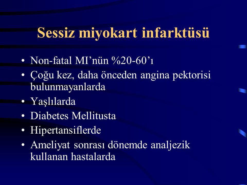 Sessiz miyokart infarktüsü Non-fatal MI'nün %20-60'ı Çoğu kez, daha önceden angina pektorisi bulunmayanlarda Yaşlılarda Diabetes Mellitusta Hipertansi