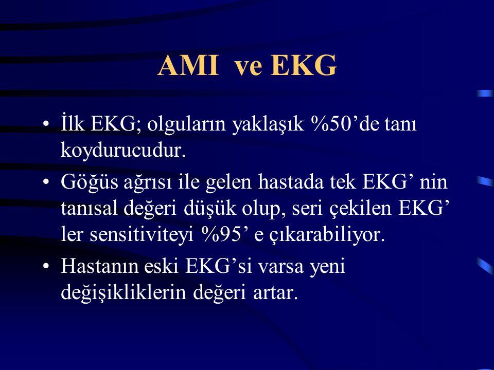 AMI ve EKG İlk EKG; olguların yaklaşık %50'de tanı koydurucudur. Göğüs ağrısı ile gelen hastada tek EKG' nin tanısal değeri düşük olup, seri çekilen E