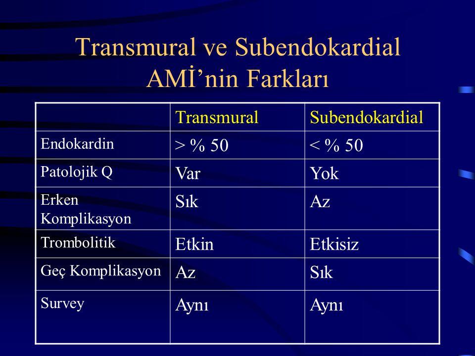 Transmural ve Subendokardial AMİ'nin Farkları TransmuralSubendokardial Endokardin > % 50< % 50 Patolojik Q VarYok Erken Komplikasyon SıkAz Trombolitik