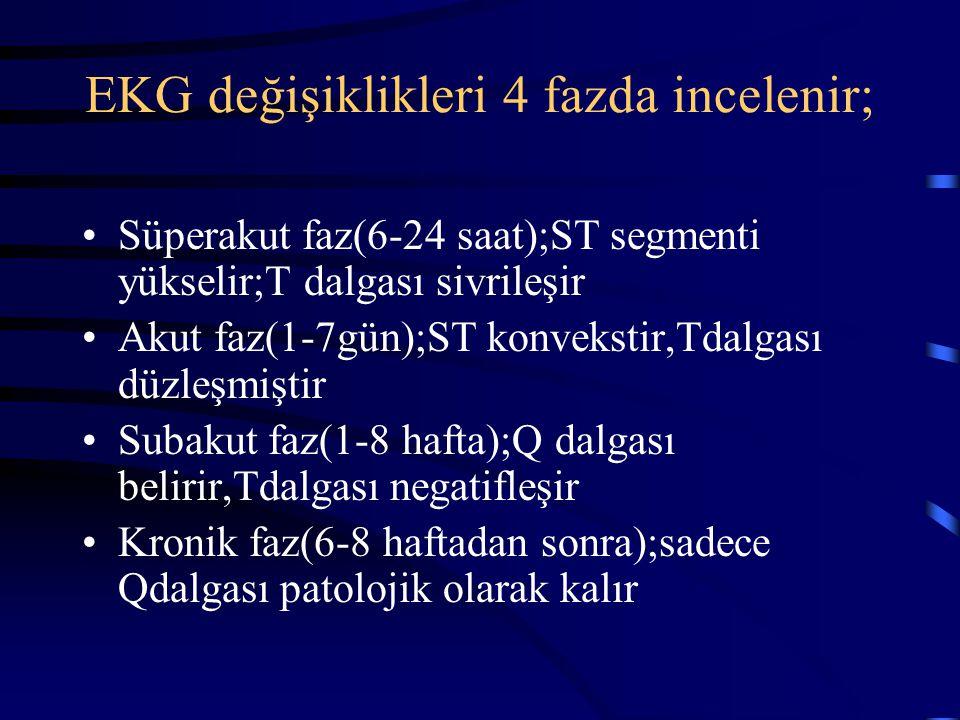 EKG değişiklikleri 4 fazda incelenir; Süperakut faz(6-24 saat);ST segmenti yükselir;T dalgası sivrileşir Akut faz(1-7gün);ST konvekstir,Tdalgası düzle