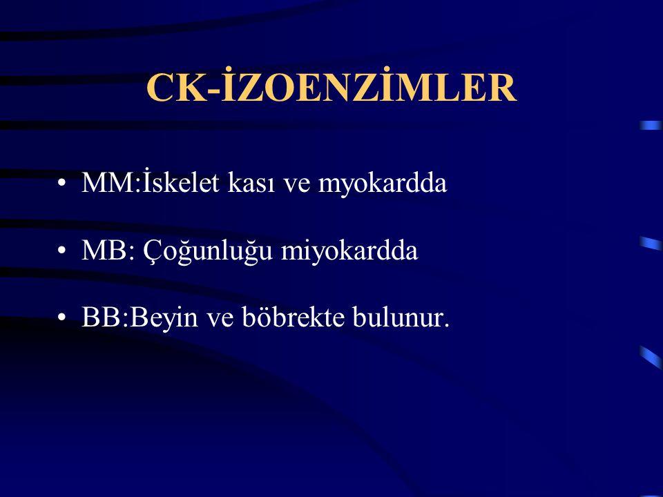 CK-İZOENZİMLER MM:İskelet kası ve myokardda MB: Çoğunluğu miyokardda BB:Beyin ve böbrekte bulunur.