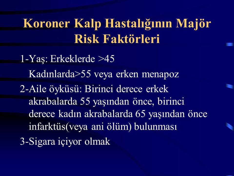 Koroner Kalp Hastalığının Majör Risk Faktörleri 1-Yaş: Erkeklerde >45 Kadınlarda>55 veya erken menapoz 2-Aile öyküsü: Birinci derece erkek akrabalarda