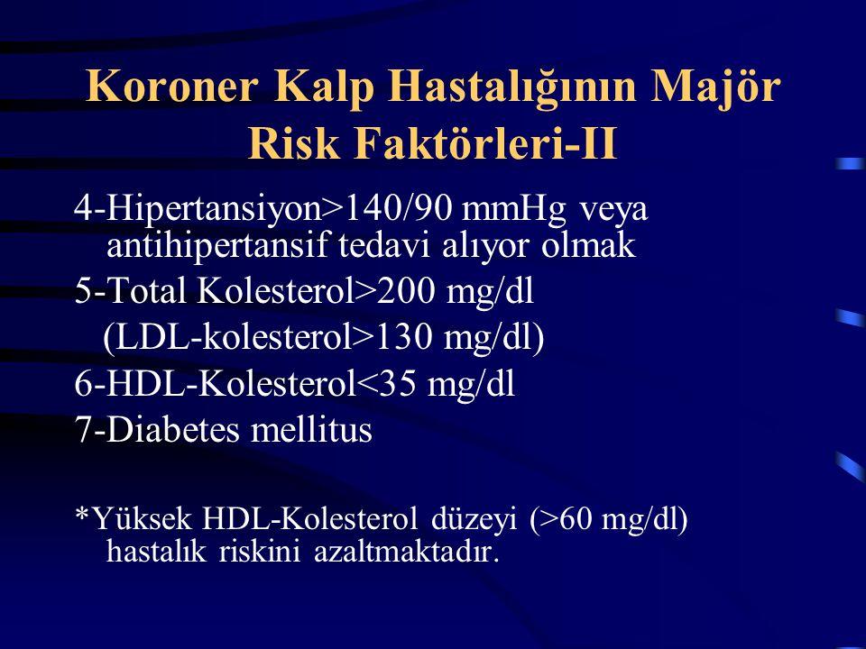 Koroner Kalp Hastalığının Majör Risk Faktörleri-II 4-Hipertansiyon>140/90 mmHg veya antihipertansif tedavi alıyor olmak 5-Total Kolesterol>200 mg/dl (