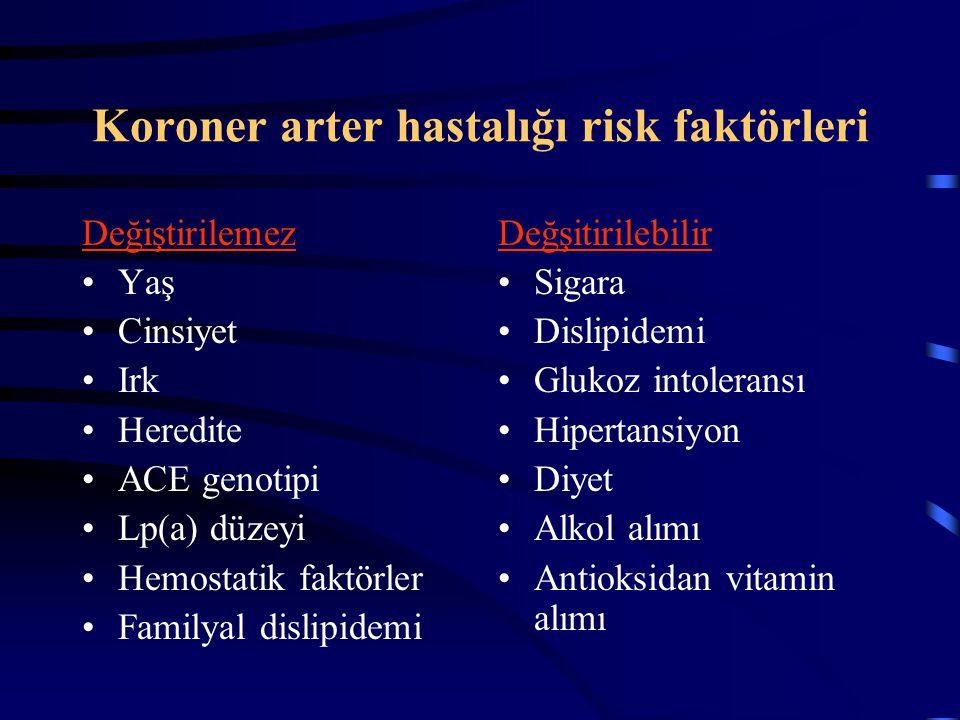 Koroner arter hastalığı risk faktörleri Değiştirilemez Yaş Cinsiyet Irk Heredite ACE genotipi Lp(a) düzeyi Hemostatik faktörler Familyal dislipidemi D