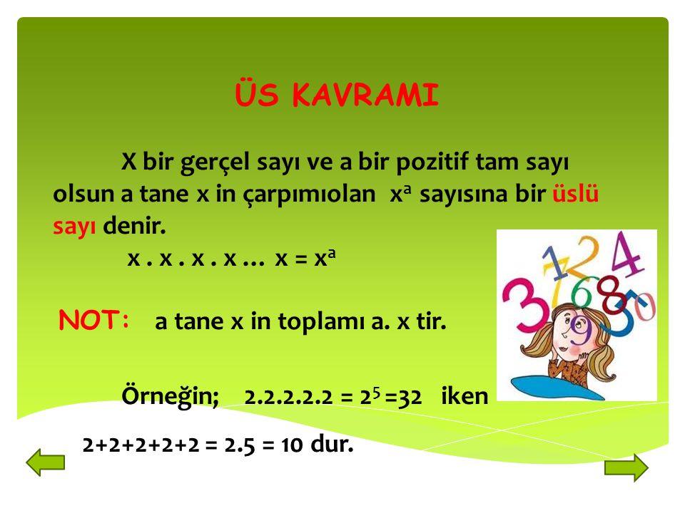 ÜS KAVRAMI X bir gerçel sayı ve a bir pozitif tam sayı olsun a tane x in çarpımıolan x a sayısına bir üslü sayı denir.