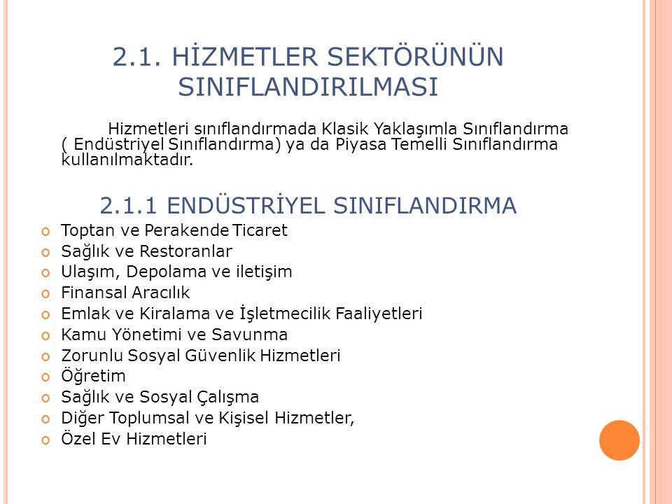 Kaynak: Gündoğan, N.(2002), Piyasa temelli sınıflandırma sistemleri tablosundan derlenmiştir.