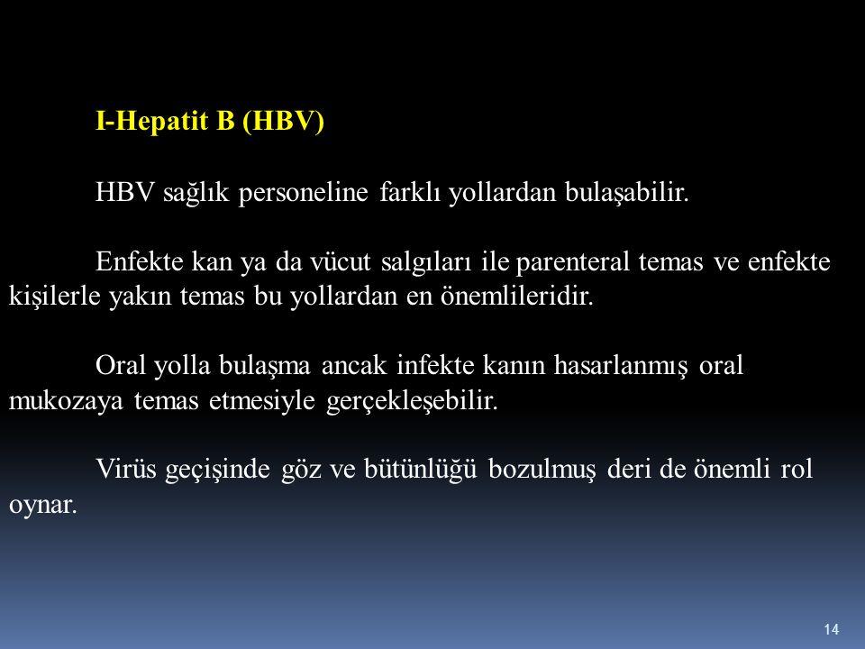 I-Hepatit B (HBV) HBV sağlık personeline farklı yollardan bulaşabilir. Enfekte kan ya da vücut salgıları ile parenteral temas ve enfekte kişilerle yak