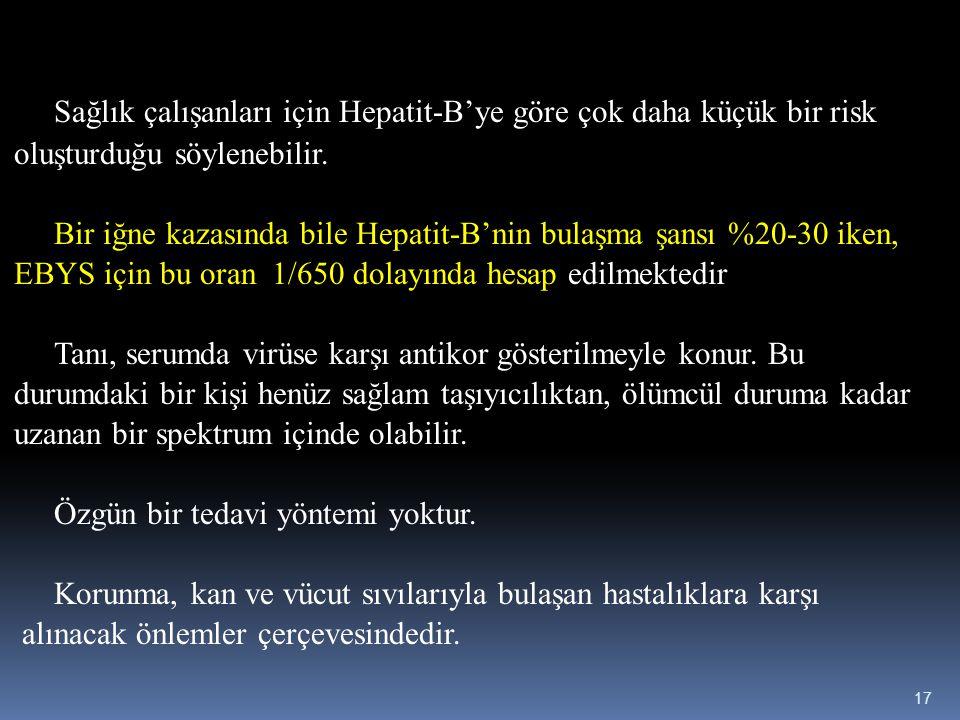 Sağlık çalışanları için Hepatit-B'ye göre çok daha küçük bir risk oluşturduğu söylenebilir. Bir iğne kazasında bile Hepatit-B'nin bulaşma şansı %20-30