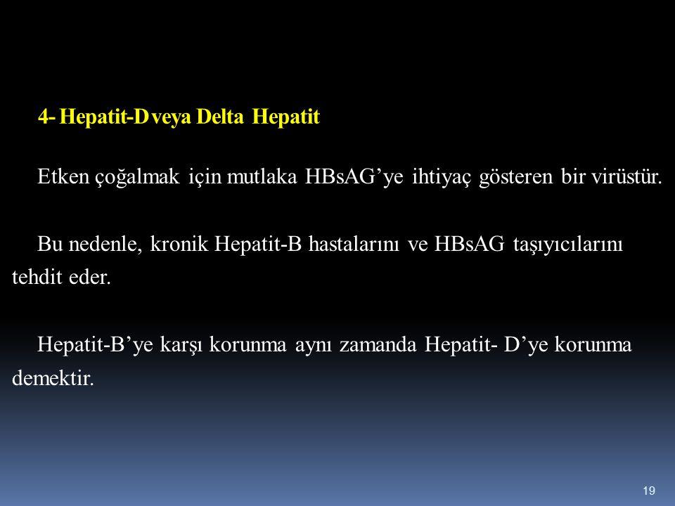 4- Hepatit-D veya Delta Hepatit Etken çoğalmak için mutlaka HBsAG'ye ihtiyaç gösteren bir virüstür. Bu nedenle, kronik Hepatit-B hastalarını ve HBsAG