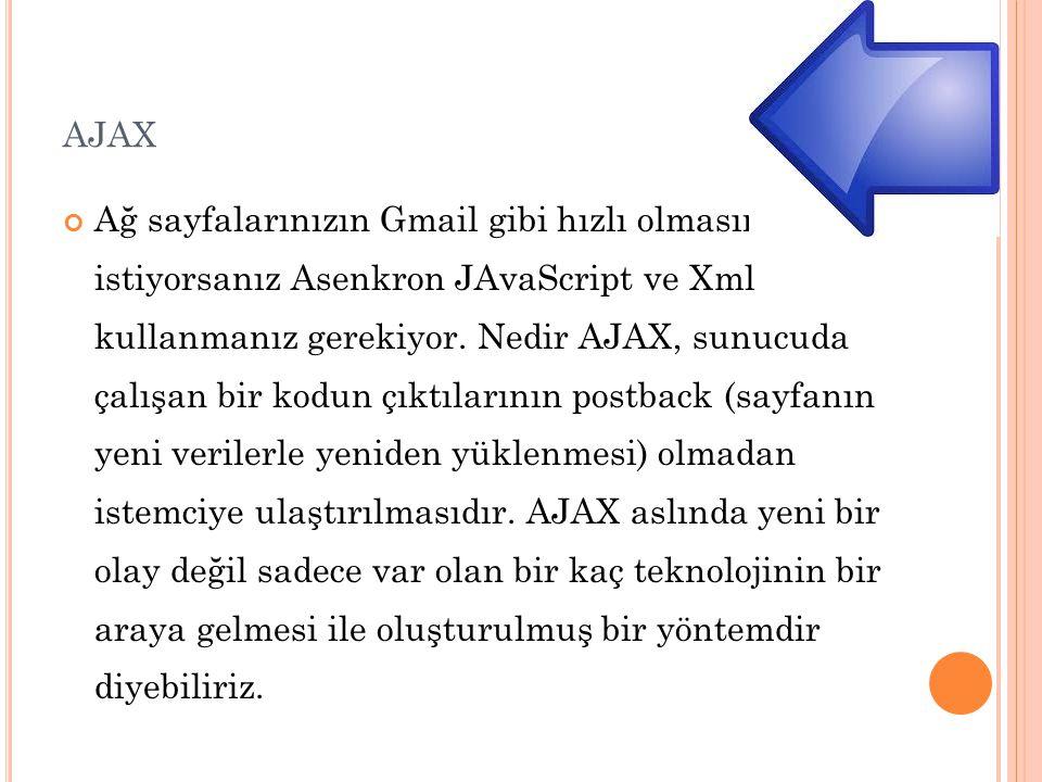 AJAX Ağ sayfalarınızın Gmail gibi hızlı olmasını istiyorsanız Asenkron JAvaScript ve Xml kullanmanız gerekiyor.