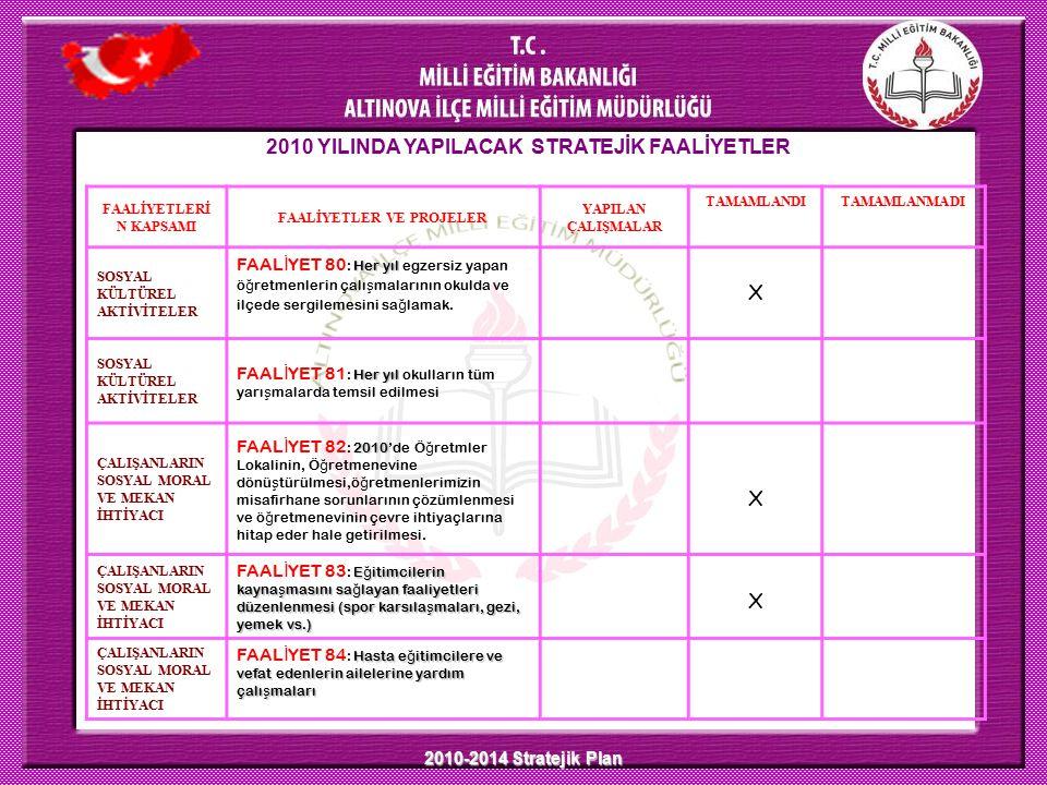 2010-2014 Stratejik Plan 2010 YILINDA YAPILACAK STRATEJİK FAALİYETLER FAALİYETLERİ N KAPSAMI FAALİYETLER VE PROJELER YAPILAN ÇALIŞMALAR TAMAMLANDITAMA
