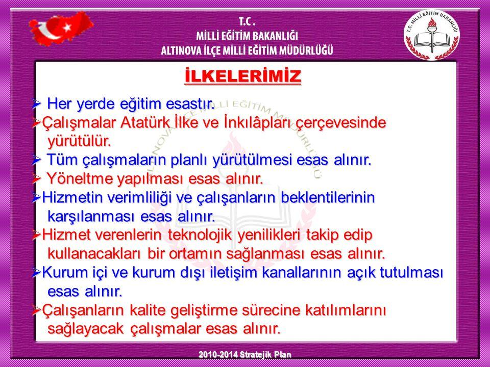 2010-2014 Stratejik Plan  Her yerde eğitim esastır.  Çalışmalar Atatürk İlke ve İnkılâpları çerçevesinde yürütülür. yürütülür.  Tüm çalışmaların pl