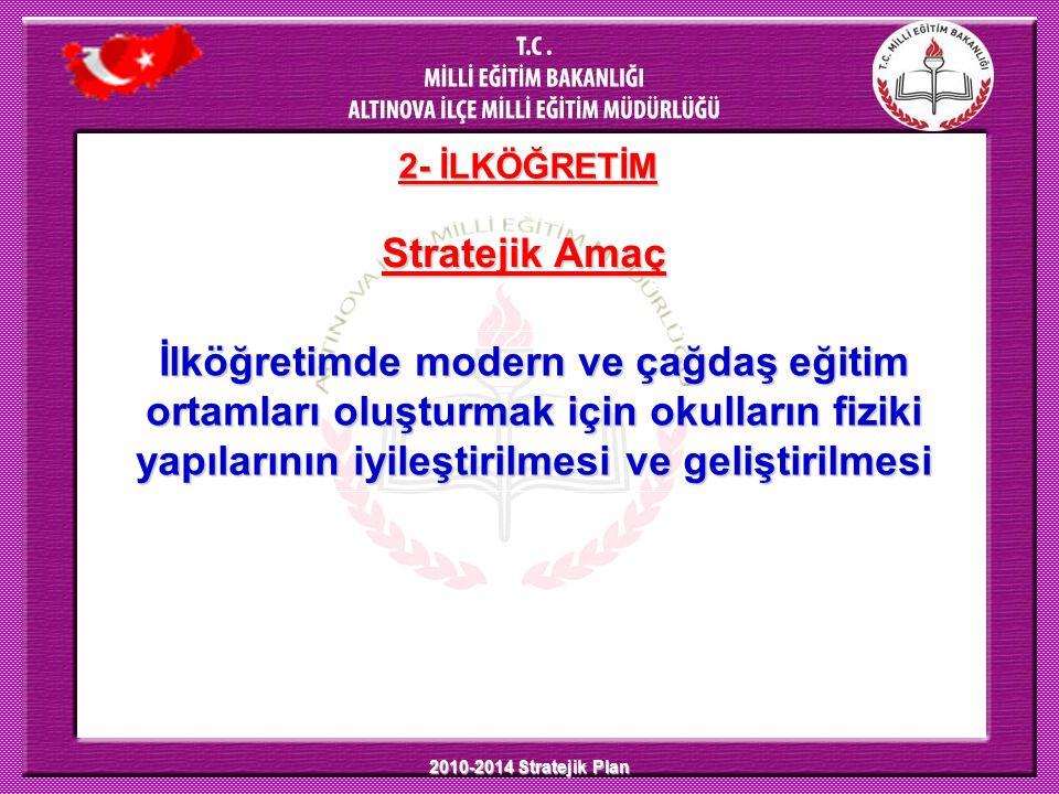 2010-2014 Stratejik Plan 2- İLKÖĞRETİM Stratejik Amaç İlköğretimde modern ve çağdaş eğitim ortamları oluşturmak için okulların fiziki yapılarının iyileştirilmesi ve geliştirilmesi