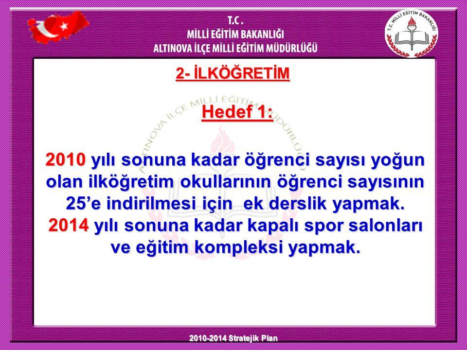 2010-2014 Stratejik Plan 2- İLKÖĞRETİM Hedef 1: 2010 yılı sonuna kadar öğrenci sayısı yoğun olan ilköğretim okullarının öğrenci sayısının 25'e indiril